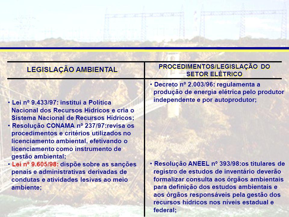 Lei nº 9.433/97: institui a Política Nacional dos Recursos Hídricos e cria o Sistema Nacional de Recursos Hídricos; Resolução CONAMA nº 237/97:revisa os procedimentos e critérios utilizados no licenciamento ambiental, efetivando o licenciamento como instrumento de gestão ambiental; Lei nº 9.605/98: dispõe sobre as sanções penais e administrativas derivadas de condutas e atividades lesivas ao meio ambiente; Decreto nº 2.003/96: regulamenta a produção de energia elétrica pelo produtor independente e por autoprodutor; Resolução ANEEL nº 393/98:os titulares de registro de estudos de inventário deverão formalizar consulta aos órgãos ambientais para definição dos estudos ambientais e aos órgãos responsáveis pela gestão dos recursos hídricos nos níveis estadual e federal; LEGISLAÇÃO AMBIENTAL PROCEDIMENTOS/LEGISLAÇÃO DO SETOR ELÉTRICO