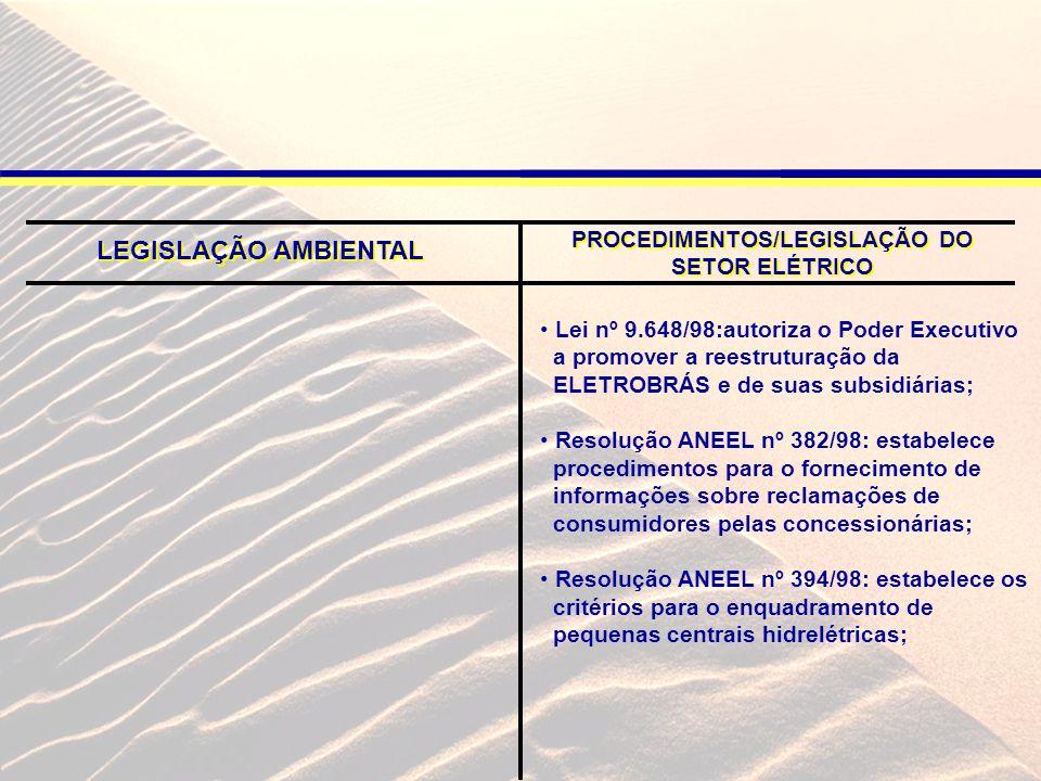 Lei nº 9.648/98:autoriza o Poder Executivo a promover a reestruturação da ELETROBRÁS e de suas subsidiárias; Resolução ANEEL nº 382/98: estabelece procedimentos para o fornecimento de informações sobre reclamações de consumidores pelas concessionárias; Resolução ANEEL nº 394/98: estabelece os critérios para o enquadramento de pequenas centrais hidrelétricas; LEGISLAÇÃO AMBIENTAL PROCEDIMENTOS/LEGISLAÇÃO DO SETOR ELÉTRICO