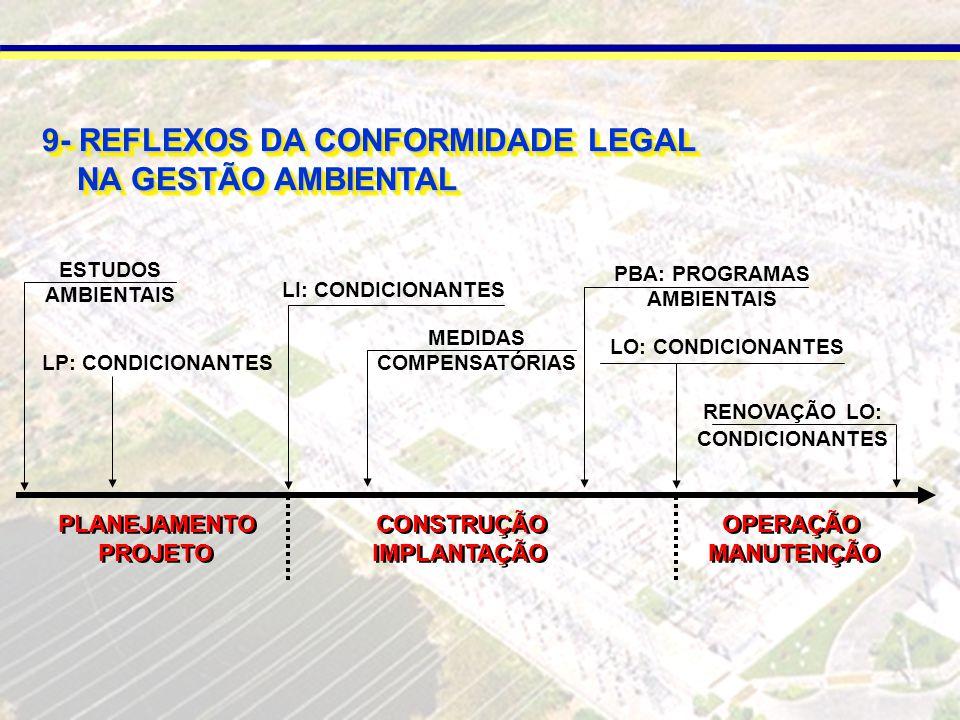 PLANEJAMENTO CONSTRUÇÃO OPERAÇÃO PROJETO IMPLANTAÇÃO MANUTENÇÃO PLANEJAMENTO CONSTRUÇÃO OPERAÇÃO PROJETO IMPLANTAÇÃO MANUTENÇÃO ESTUDOS AMBIENTAIS LP: CONDICIONANTES LI: CONDICIONANTES MEDIDAS COMPENSATÓRIAS PBA: PROGRAMAS AMBIENTAIS LO: CONDICIONANTES RENOVAÇÃO LO: CONDICIONANTES 9- REFLEXOS DA CONFORMIDADE LEGAL NA GESTÃO AMBIENTAL NA GESTÃO AMBIENTAL 9- REFLEXOS DA CONFORMIDADE LEGAL NA GESTÃO AMBIENTAL NA GESTÃO AMBIENTAL
