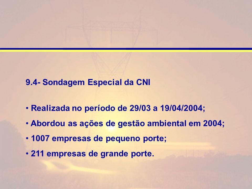 9.4- Sondagem Especial da CNI Realizada no período de 29/03 a 19/04/2004; Abordou as ações de gestão ambiental em 2004; 1007 empresas de pequeno porte; 211 empresas de grande porte.