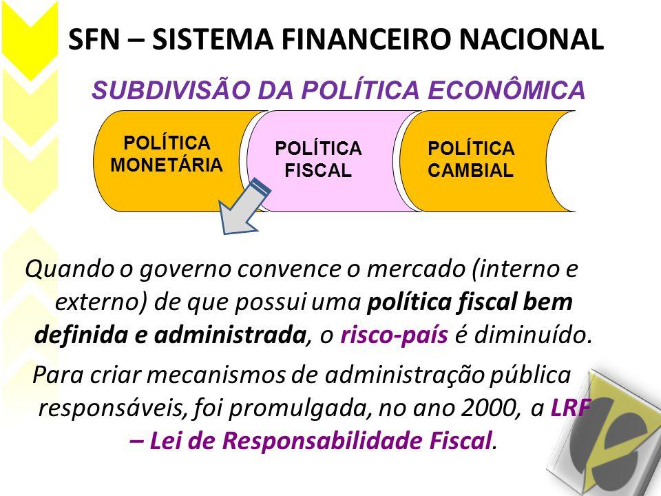 SFN – SISTEMA FINANCEIRO NACIONAL POLÍTICA MONETÁRIA POLÍTICA FISCAL POLÍTICA CAMBIAL SUBDIVISÃO DA POLÍTICA ECONÔMICA Quando o governo convence o mer