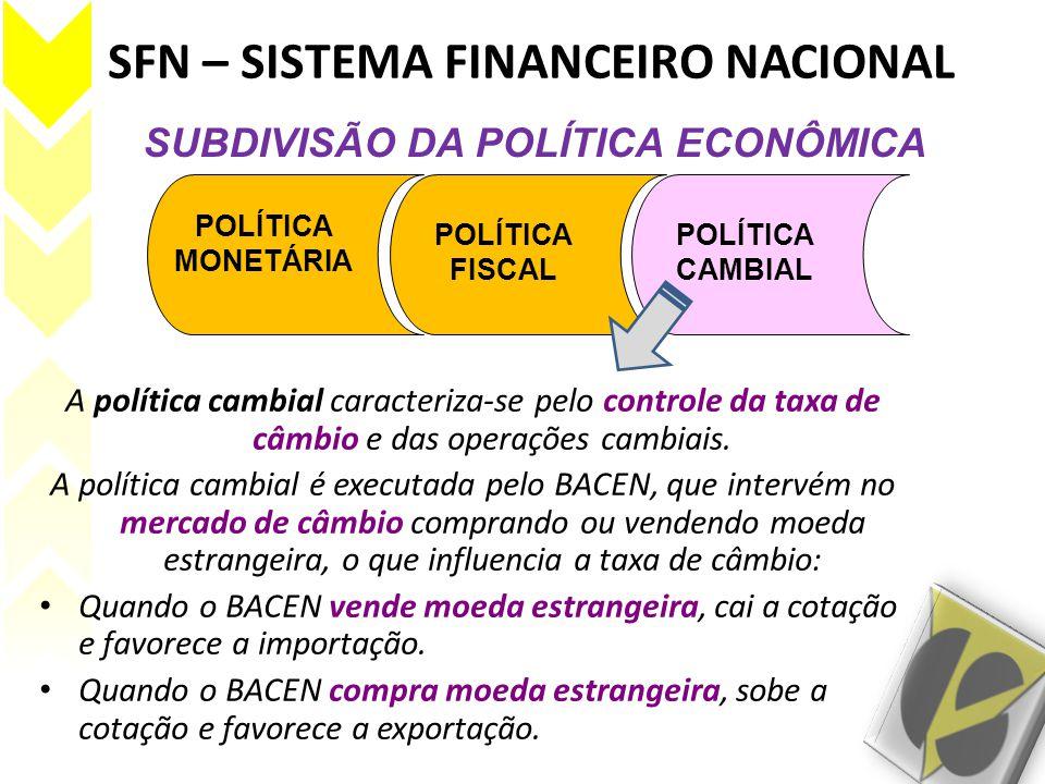 SFN – SISTEMA FINANCEIRO NACIONAL POLÍTICA MONETÁRIA POLÍTICA FISCAL POLÍTICA CAMBIAL SUBDIVISÃO DA POLÍTICA ECONÔMICA A política cambial caracteriza-
