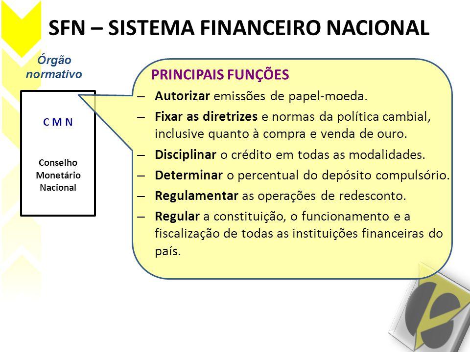 SFN – SISTEMA FINANCEIRO NACIONAL Órgão normativo C M N Conselho Monetário Nacional PRINCIPAIS FUNÇÕES – Autorizar emissões de papel-moeda. – Fixar as