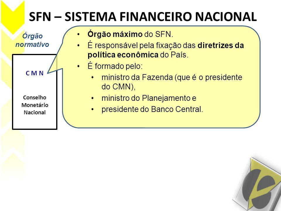 SFN – SISTEMA FINANCEIRO NACIONAL Órgão normativo Entidades supervisoras C M N Conselho Monetário Nacional COPOM – COMITÊ DE POLÍTICA MONETÁRIA DO BACEN: É formado pelos membros da Diretoria Colegiada do Banco Central do Brasil que se reúne a cada 45 dias, em média.