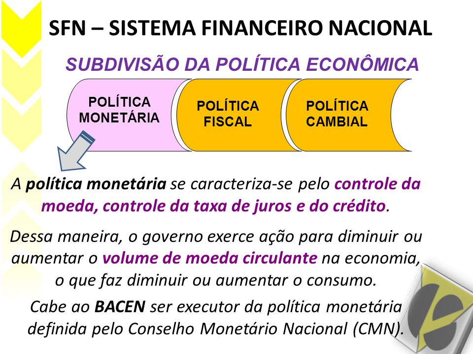 SFN – SISTEMA FINANCEIRO NACIONAL POLÍTICA MONETÁRIA POLÍTICA FISCAL POLÍTICA CAMBIAL SUBDIVISÃO DA POLÍTICA ECONÔMICA Conheça os INSTRUMENTOS DA POLÍTICA MONETÁRIA normalmente adotados nas ações do Banco Central: Depósito compulsório; Operações de redesconto; Mercado aberto (Open Market); Controle de crédito.