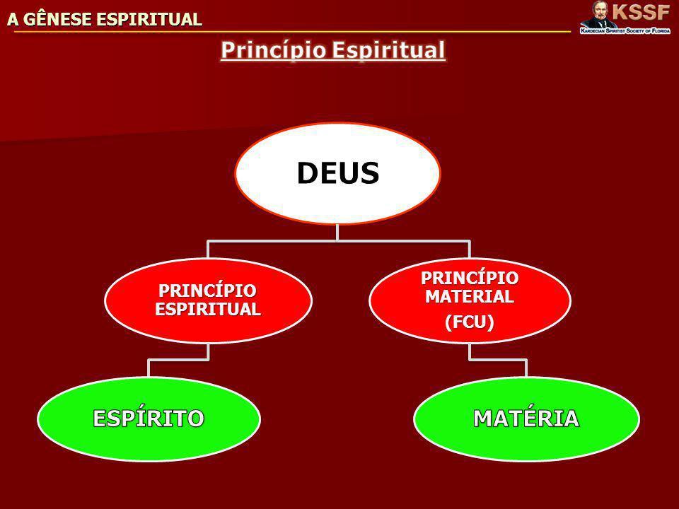 A GÊNESE ESPIRITUAL O princípio espiritual é o corolário da existência de Deus; sem esse princípio, Deus não teria razão de ser, porque não se poderia conceber a soberana inteligência reinando, durante a eternidade, somente sobre a matéria bruta.