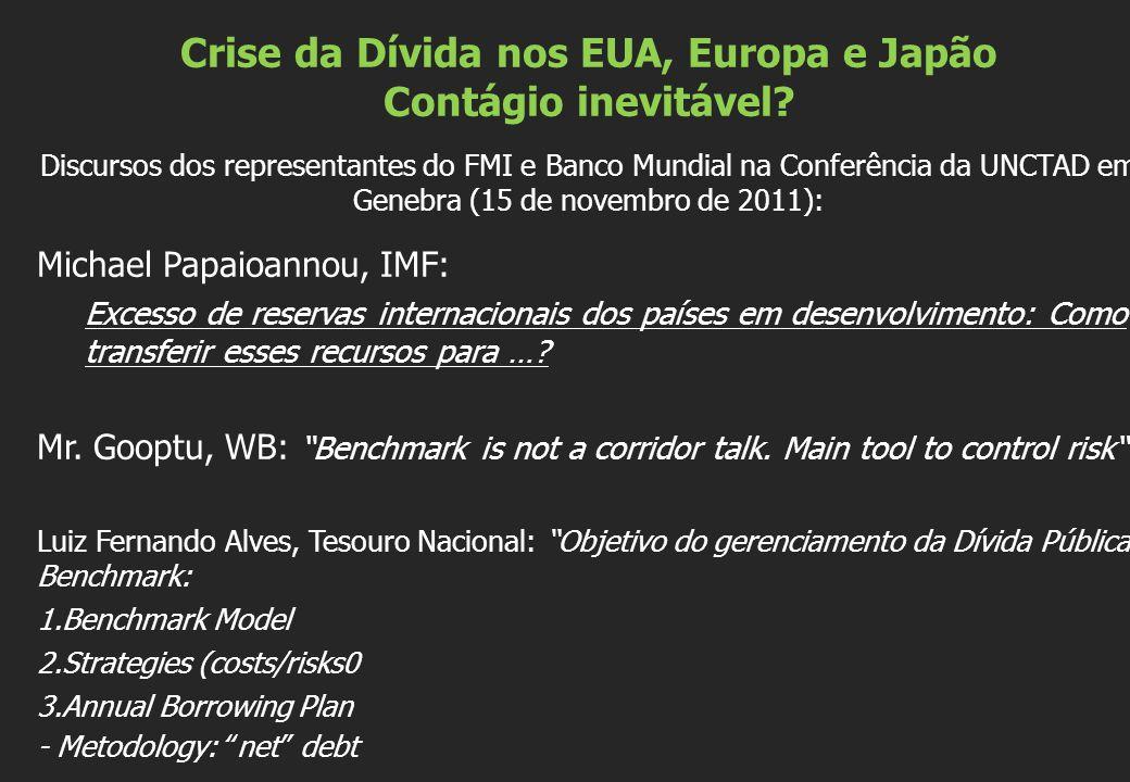 Crise da Dívida nos EUA, Europa e Japão Contágio inevitável.