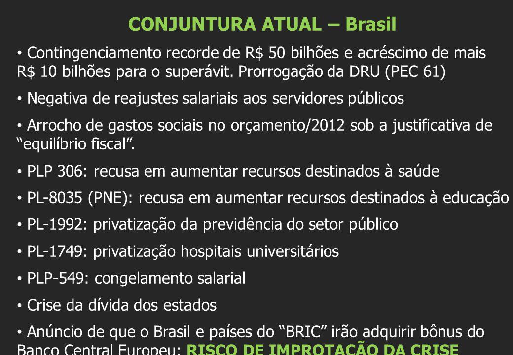 CONJUNTURA ATUAL – Brasil Contingenciamento recorde de R$ 50 bilhões e acréscimo de mais R$ 10 bilhões para o superávit.