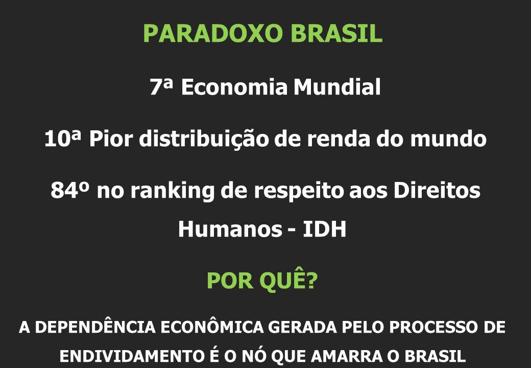 PARADOXO BRASIL 7ª Economia Mundial 10ª Pior distribuição de renda do mundo 84º no ranking de respeito aos Direitos Humanos - IDH POR QUÊ.