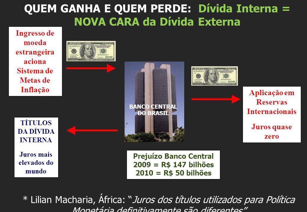BANCO CENTRAL DO BRASIL Ingresso de moeda estrangeira aciona Sistema de Metas de Inflação TÍTULOS DA DÍVIDA INTERNA Juros mais elevados do mundo Aplicação em Reservas Internacionais Juros quase zero Prejuízo Banco Central 2009 = R$ 147 bilhões 2010 = R$ 50 bilhões QUEM GANHA E QUEM PERDE: Dívida Interna = NOVA CARA da Dívida Externa * Lilian Macharia, África: Juros dos títulos utilizados para Política Monetária definitivamente são diferentes
