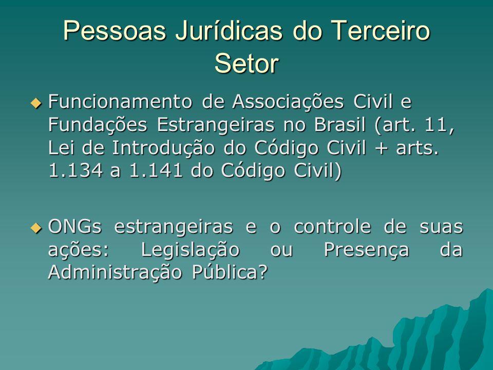 Pessoas Jurídicas do Terceiro Setor Funcionamento de Associações Civil e Fundações Estrangeiras no Brasil (art.
