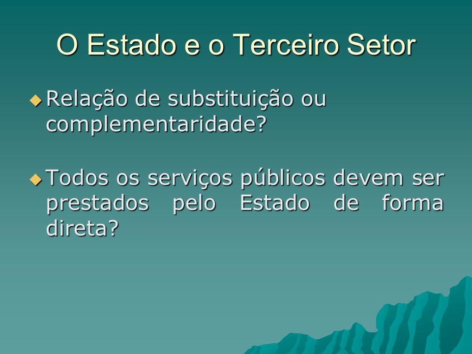 O Estado e o Terceiro Setor Relação de substituição ou complementaridade.