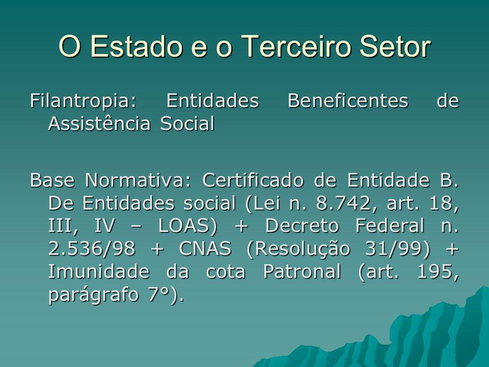O Estado e o Terceiro Setor Filantropia: Entidades Beneficentes de Assistência Social Base Normativa: Certificado de Entidade B.