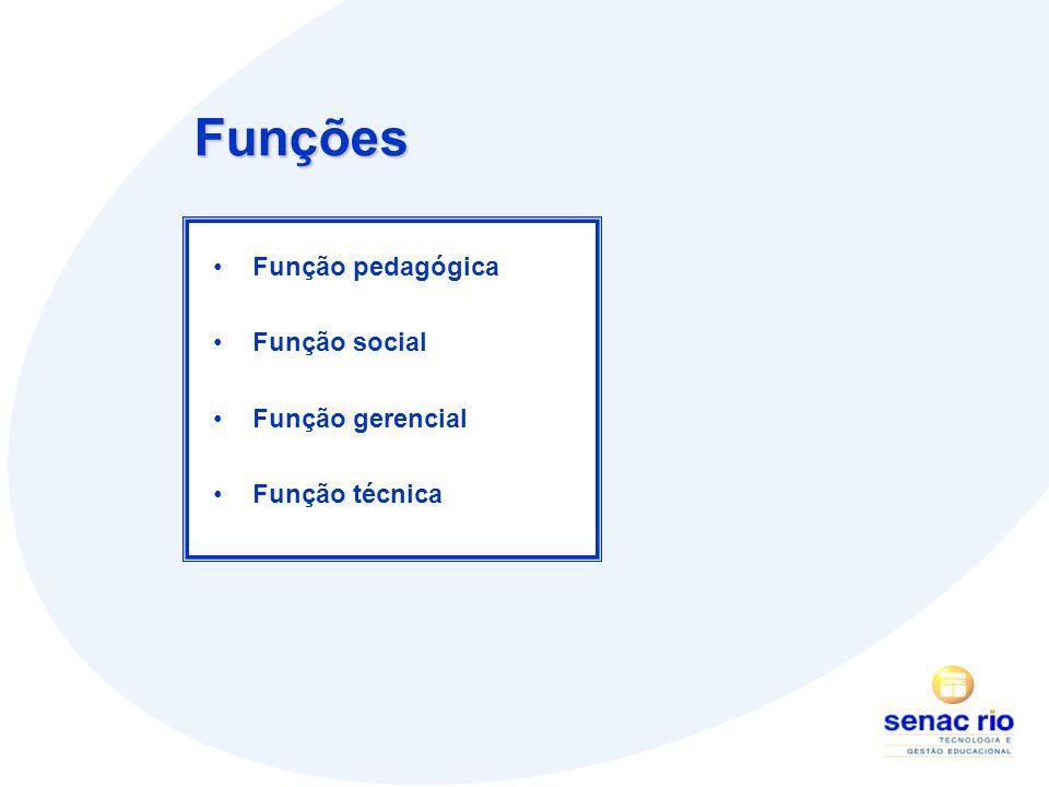 Funções Função pedagógica Função social Função gerencial Função técnica