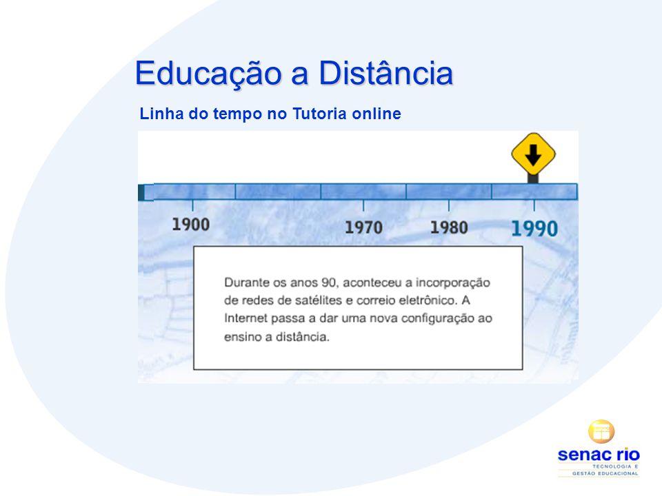Linha do tempo no Tutoria online Educação a Distância