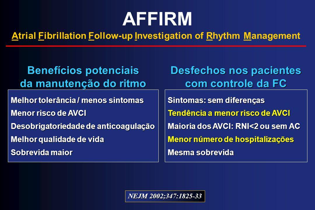 AFFIRM Atrial Fibrillation Follow-up Investigation of Rhythm Management Desfechos nos pacientes com controle da FC Benefícios potenciais da manutenção