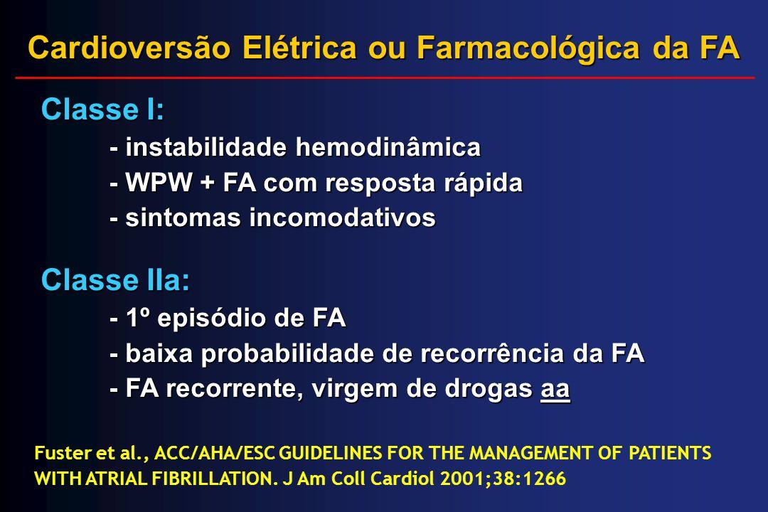 Cardioversão Elétrica ou Farmacológica da FA Classe I: - instabilidade hemodinâmica - WPW + FA com resposta rápida - sintomas incomodativos Classe IIa