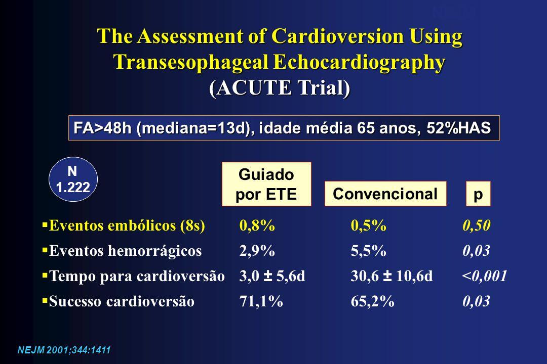 NEJM 2001 The Assessment of Cardioversion Using Transesophageal Echocardiography (ACUTE Trial) Eventos embólicos (8s)0,8%0,5%0,50 Eventos hemorrágicos