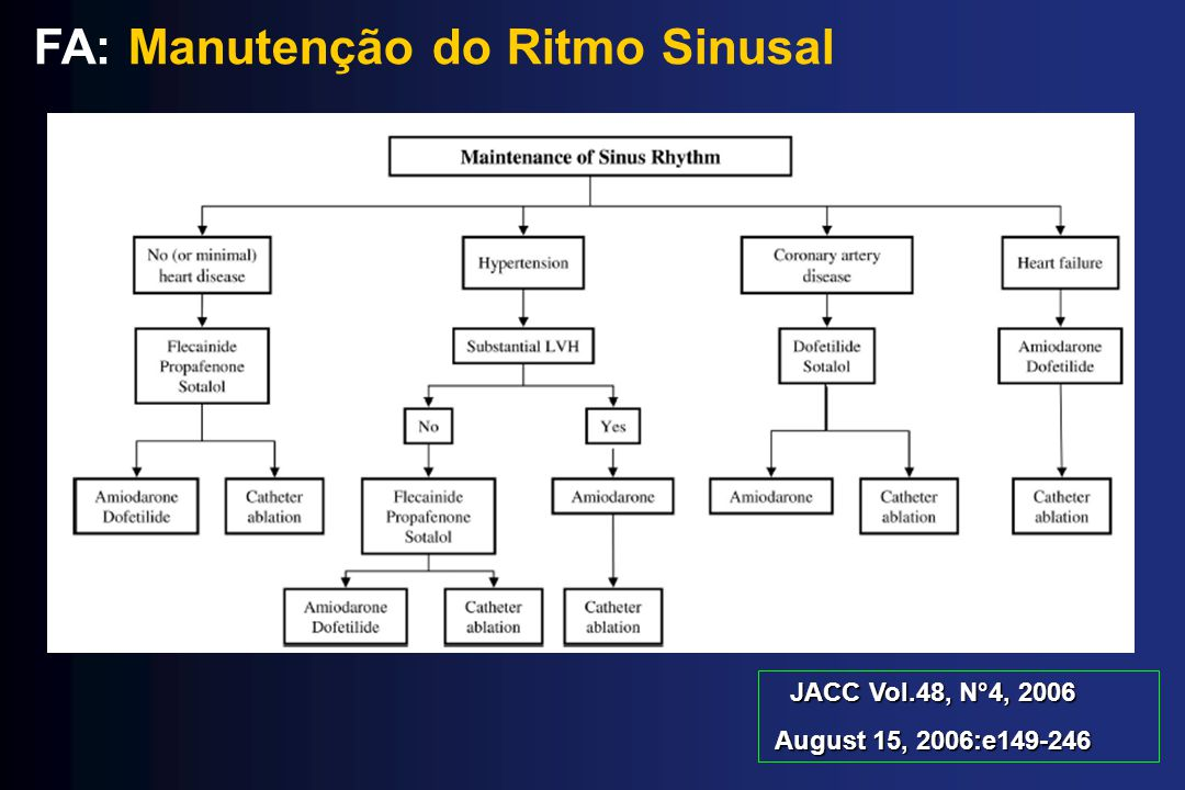 FA: Manutenção do Ritmo Sinusal JACC Vol.48, N°4, 2006 JACC Vol.48, N°4, 2006 August 15, 2006:e149-246 August 15, 2006:e149-246
