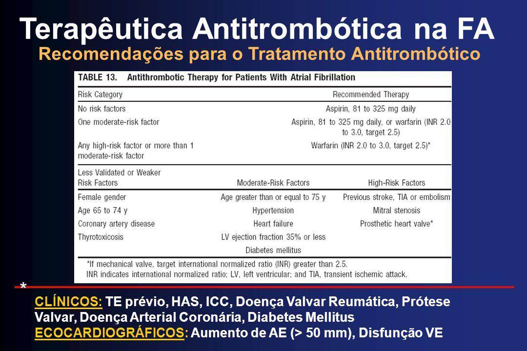 Terapêutica Antitrombótica na FA Recomendações para o Tratamento Antitrombótico * CLÍNICOS: TE prévio, HAS, ICC, Doença Valvar Reumática, Prótese Valv