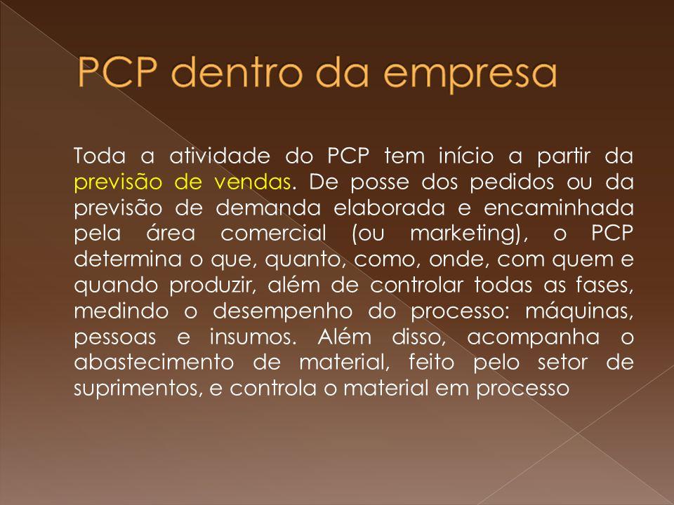 Toda a atividade do PCP tem início a partir da previsão de vendas. De posse dos pedidos ou da previsão de demanda elaborada e encaminhada pela área co