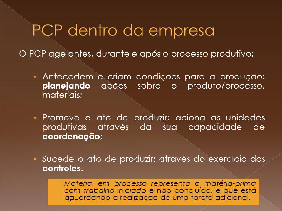O PCP age antes, durante e após o processo produtivo: Antecedem e criam condições para a produção: planejando ações sobre o produto/processo, materiai