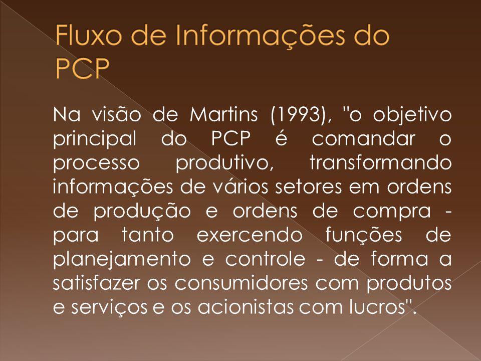 Na visão de Martins (1993),