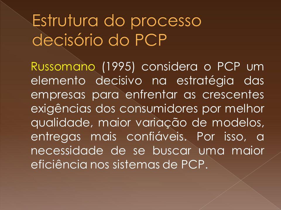Russomano (1995) considera o PCP um elemento decisivo na estratégia das empresas para enfrentar as crescentes exigências dos consumidores por melhor q