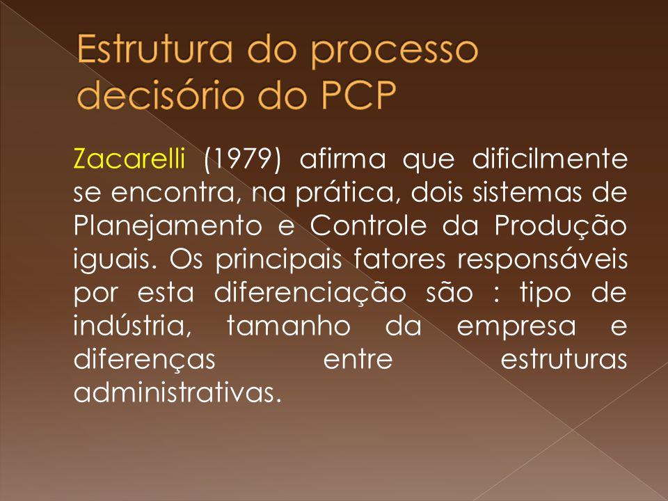Zacarelli (1979) afirma que dificilmente se encontra, na prática, dois sistemas de Planejamento e Controle da Produção iguais. Os principais fatores r