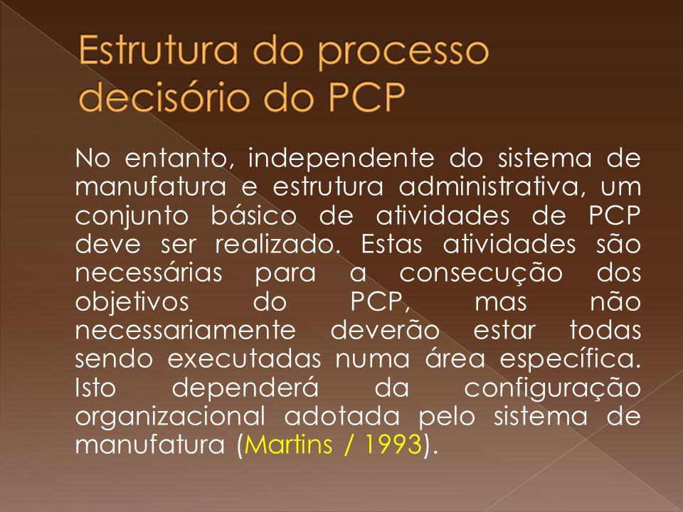 No entanto, independente do sistema de manufatura e estrutura administrativa, um conjunto básico de atividades de PCP deve ser realizado. Estas ativid