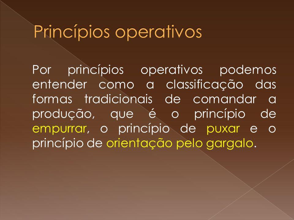 Por princípios operativos podemos entender como a classificação das formas tradicionais de comandar a produção, que é o princípio de empurrar, o princ