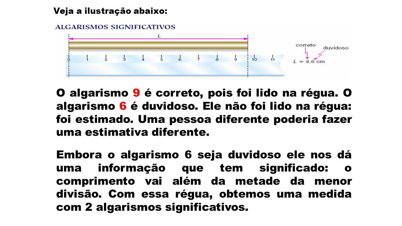 Veja a ilustração abaixo: O algarismo 9 é correto, pois foi lido na régua. O algarismo 6 é duvidoso. Ele não foi lido na régua: foi estimado. Uma pess