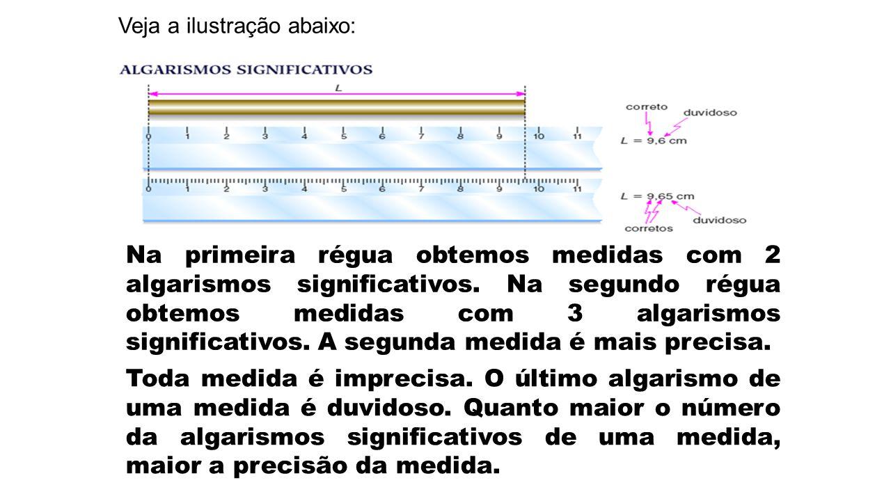 Na primeira régua obtemos medidas com 2 algarismos significativos. Na segundo régua obtemos medidas com 3 algarismos significativos. A segunda medida