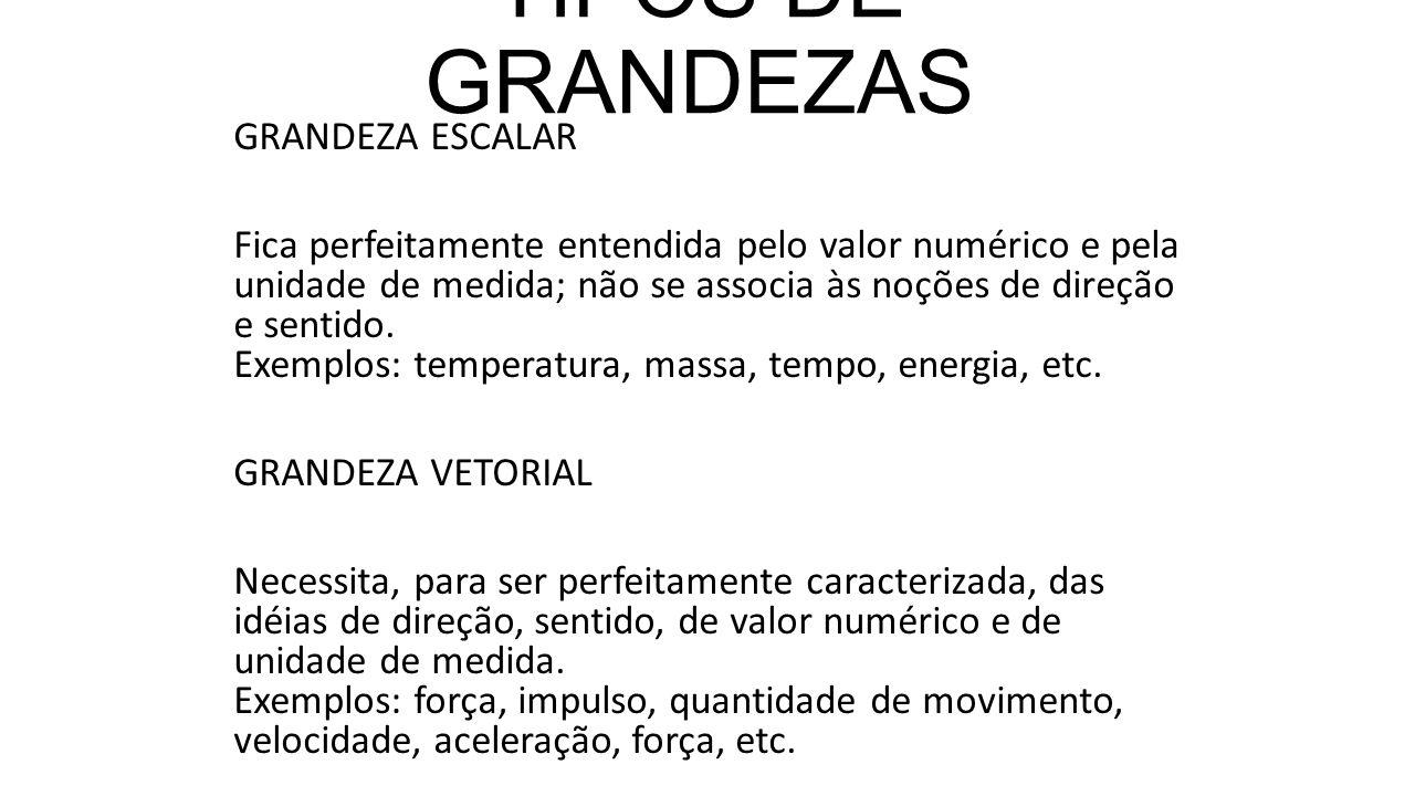TIPOS DE GRANDEZAS GRANDEZA ESCALAR Fica perfeitamente entendida pelo valor numérico e pela unidade de medida; não se associa às noções de direção e s