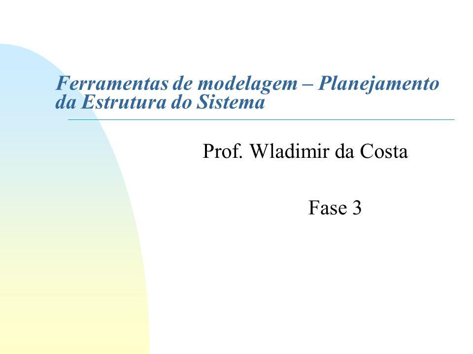Ferramentas de modelagem – Planejamento da Estrutura do Sistema Prof. Wladimir da Costa Fase 3
