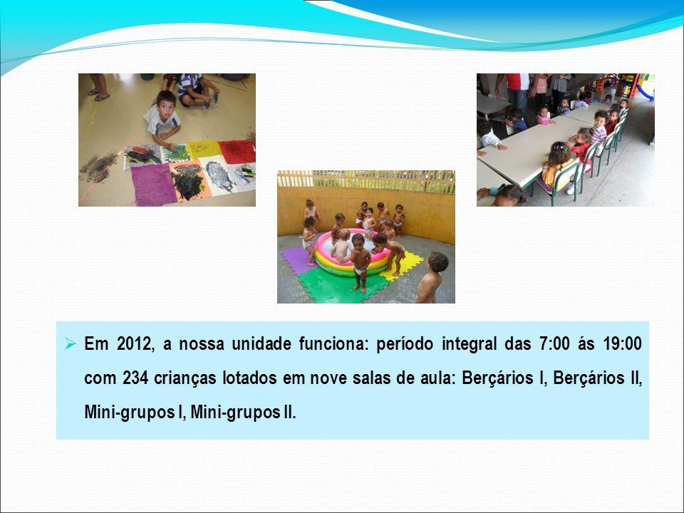 Em 2012, a nossa unidade funciona: período integral das 7:00 ás 19:00 com 234 crianças lotados em nove salas de aula: Berçários I, Berçários II, Mini-