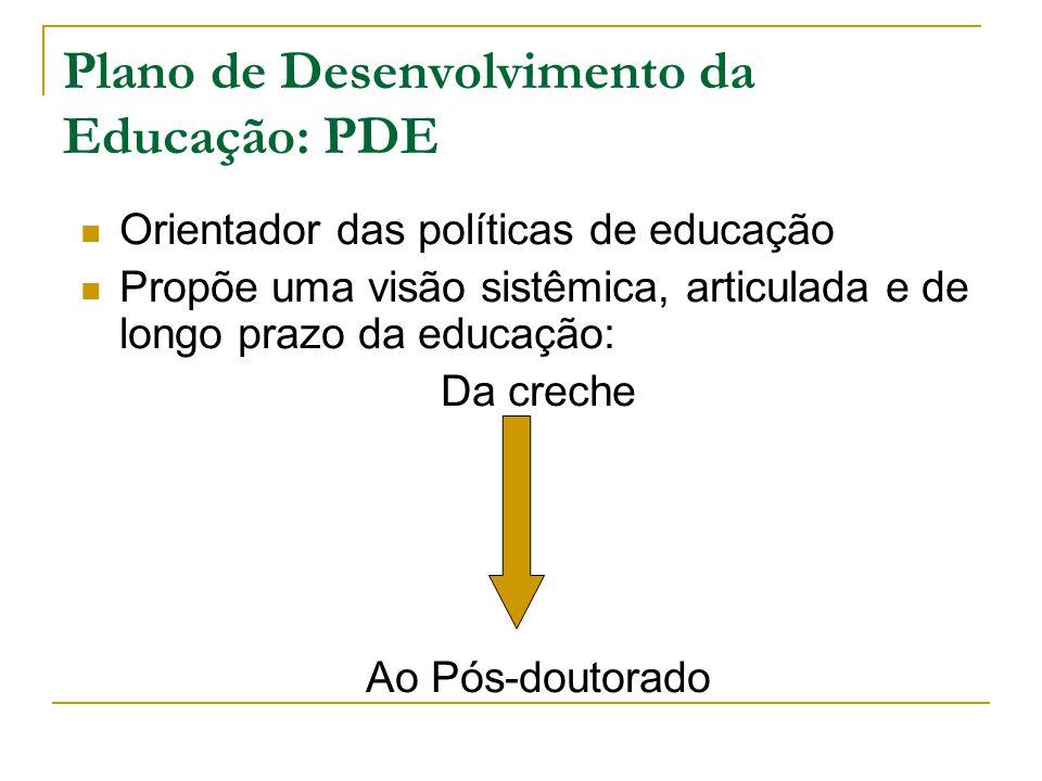 Plano de Desenvolvimento da Educação: PDE Orientador das políticas de educação Propõe uma visão sistêmica, articulada e de longo prazo da educação: Da