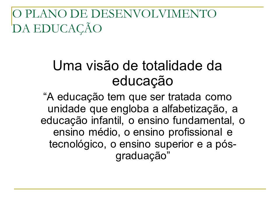 O PLANO DE DESENVOLVIMENTO DA EDUCAÇÃO Uma visão de totalidade da educação A educação tem que ser tratada como unidade que engloba a alfabetização, a