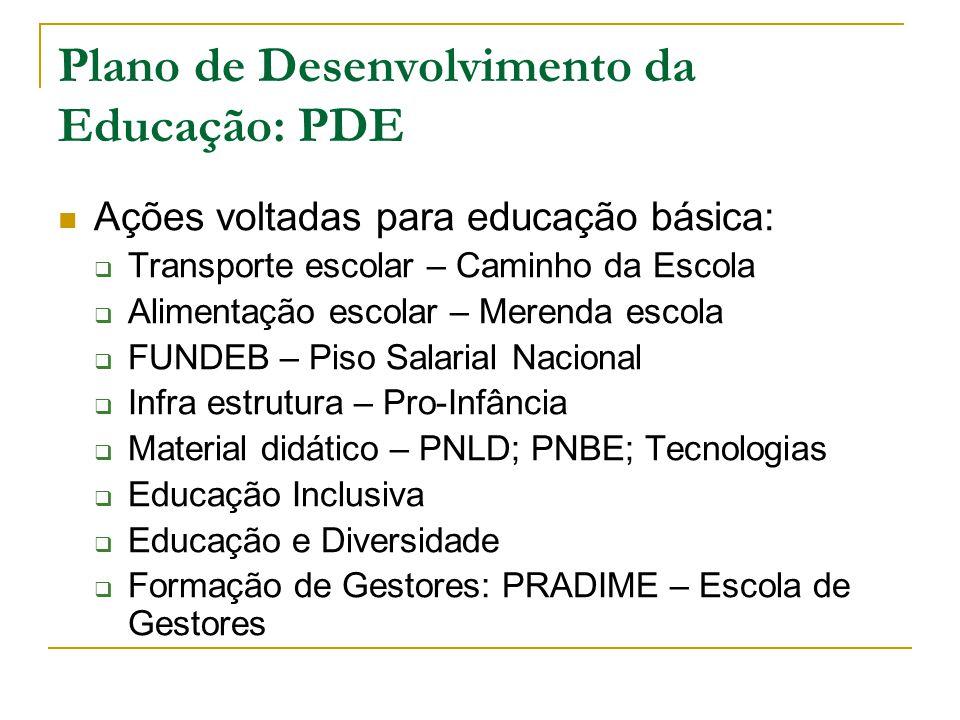 Plano de Desenvolvimento da Educação: PDE Ações voltadas para educação básica: Transporte escolar – Caminho da Escola Alimentação escolar – Merenda es