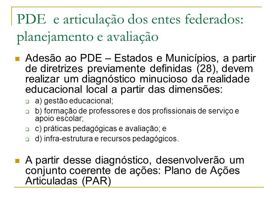 PDE e articulação dos entes federados: planejamento e avaliação Adesão ao PDE – Estados e Municípios, a partir de diretrizes previamente definidas (28
