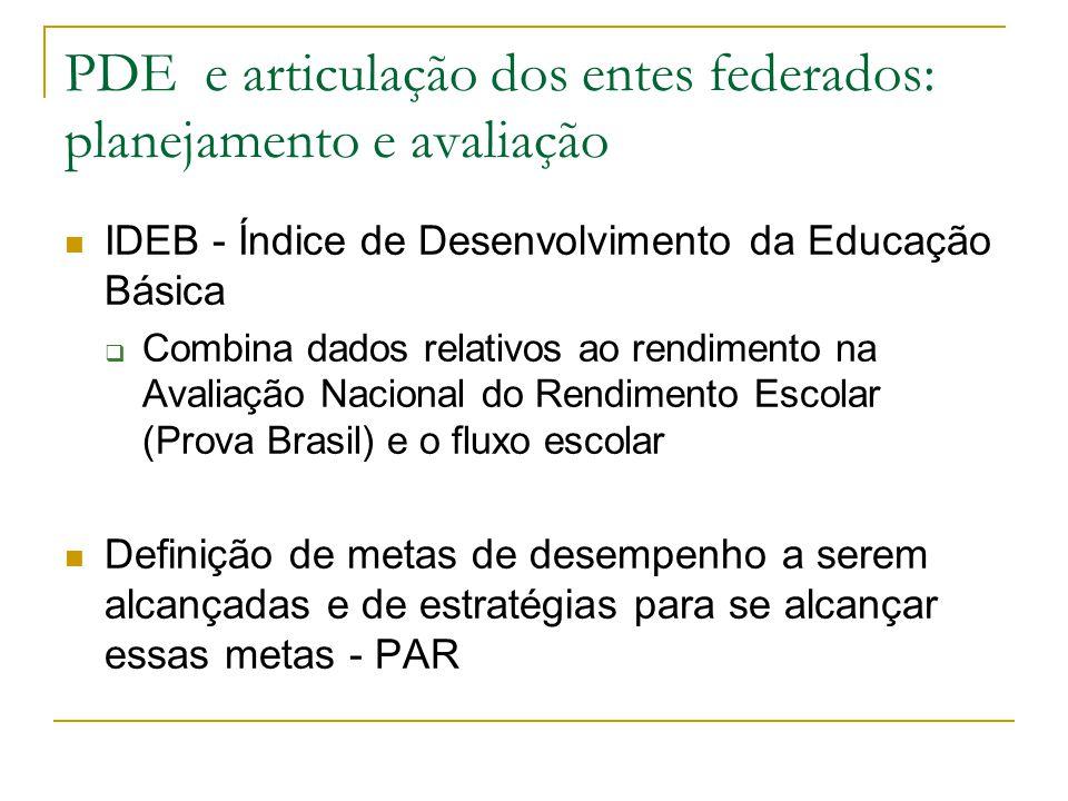 IDEB - Índice de Desenvolvimento da Educação Básica Combina dados relativos ao rendimento na Avaliação Nacional do Rendimento Escolar (Prova Brasil) e