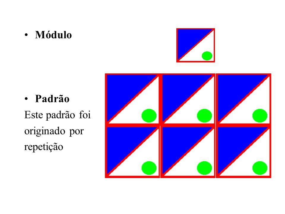Módulo Padrão Este padrão foi originado por repetição