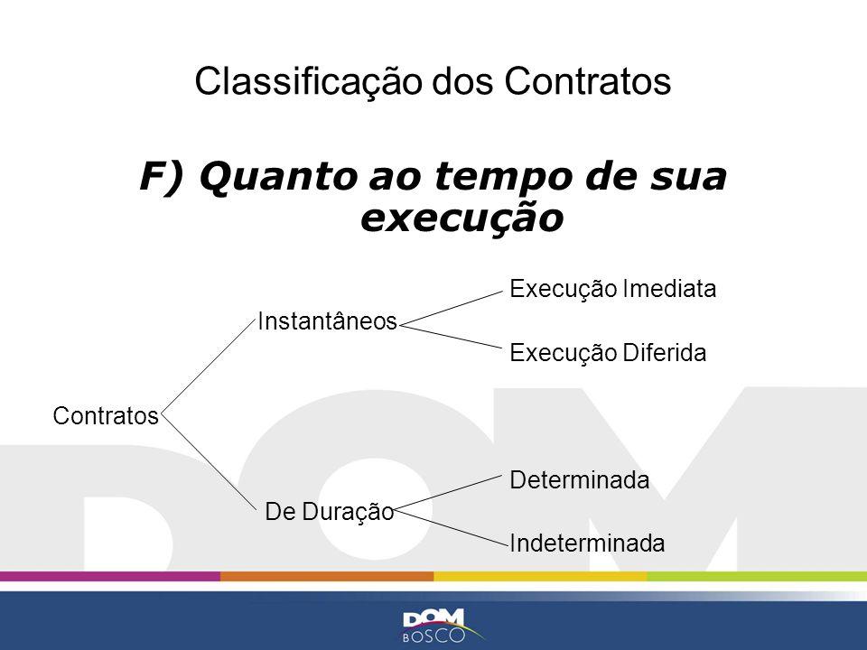 Classificação dos Contratos F) Quanto ao tempo de sua execução Execução Imediata Instantâneos Execução Diferida Contratos Determinada De Duração Indet