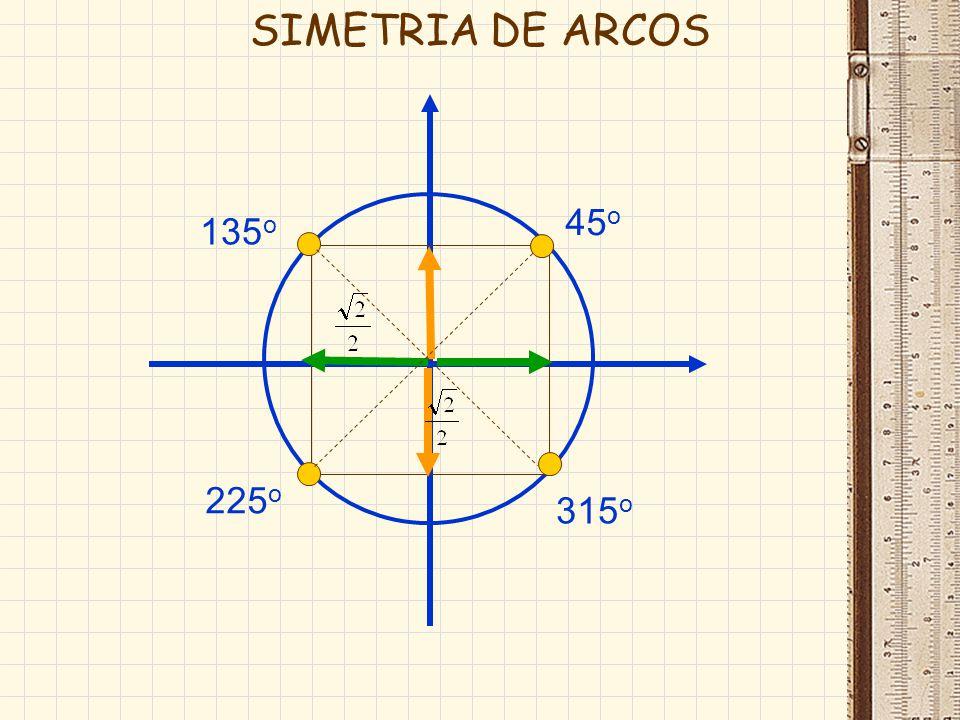 1/2 30 o 150 o 210 o 330 o SIMETRIA DE ARCOS