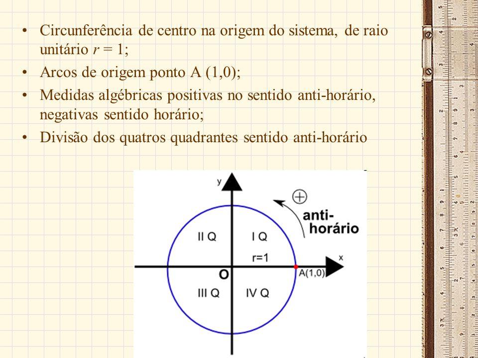 O x A y B B 1 1 P + - CICLO ou CIRCUNFERÊNCIA TRIGONOMÉTRICA