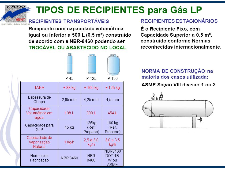 TIPOS DE RECIPIENTES para Gás LP RECIPIENTES ESTACION Á RIOS É o Recipiente Fixo, com Capacidade Superior a 0,5 m³, construído conforme Normas reconhe