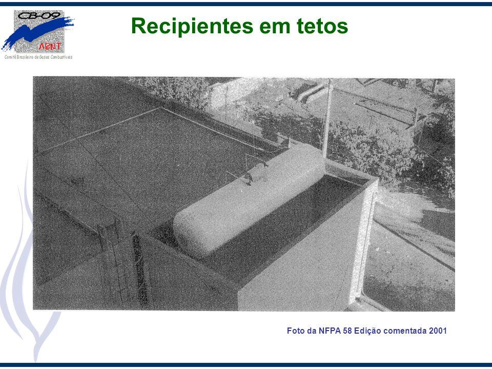 Recipientes em tetos Foto da NFPA 58 Edição comentada 2001