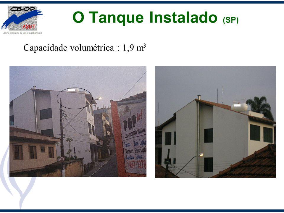 O Tanque Instalado (SP) Capacidade volumétrica : 1,9 m 3
