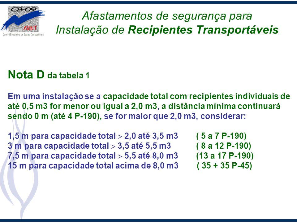Afastamentos de segurança para Instalação de Recipientes Transportáveis Nota D da tabela 1 Em uma instalação se a capacidade total com recipientes ind