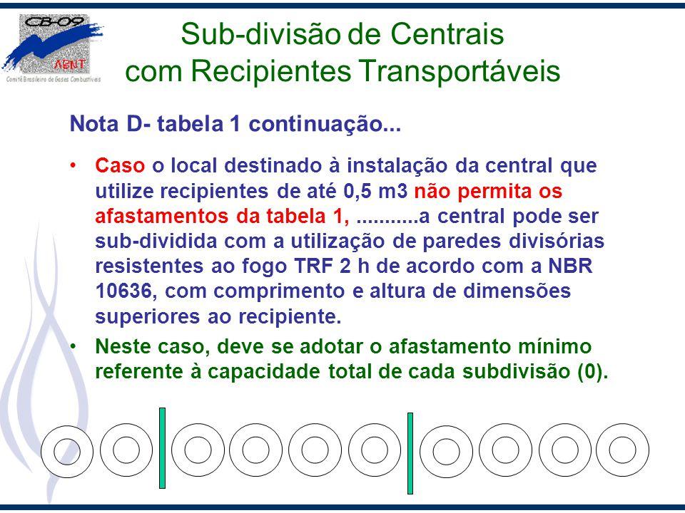Sub-divisão de Centrais com Recipientes Transportáveis Nota D- tabela 1 continuação... Caso o local destinado à instalação da central que utilize reci